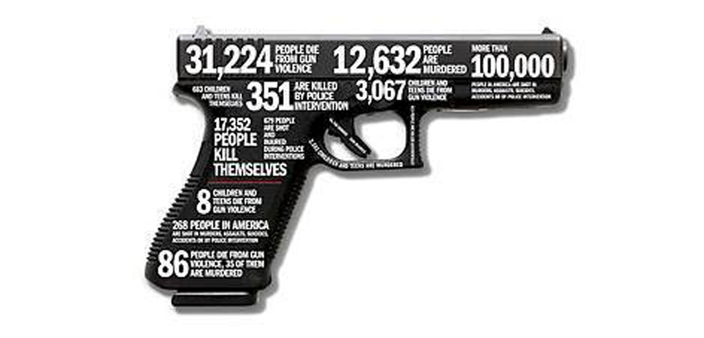 the effects of gun control on the people of america America's gun control debate continues to revolve around the exact circumstances of the shooting that is currently on the news is a new gun law worth it, or not that depends on whether it.